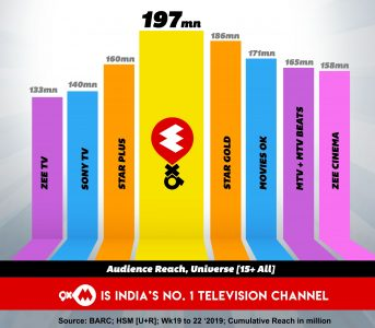 9XM Is The No 1 Television Channel In India - Latest Barc TRP Ratings